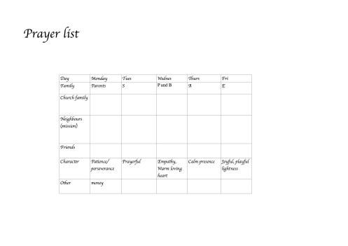 zPrayer list template